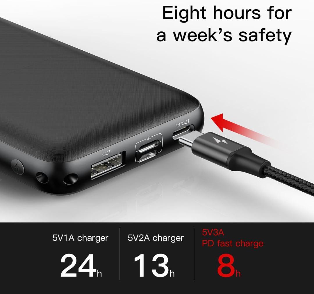 Внешний аккумулятор Baseus Mini Quick Charger 20000mAh PPALL-DXQ01 (Black)