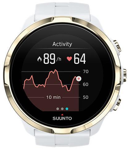 Умные часы Suunto Spartan Sport Wrist HR (Gold)