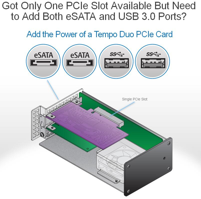 Sonnet Tempo SATA Duo 2-Port 6Gb eSATA + 4 charging port USB 3.0 (2ext. + 2int.) PCIe 2.0 Card
