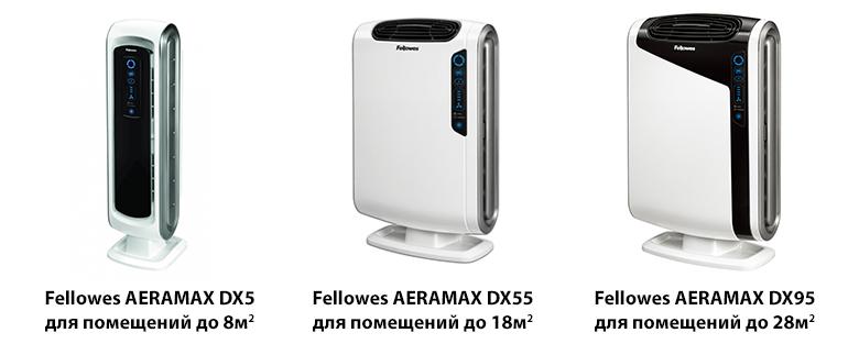 Aeramax DX55
