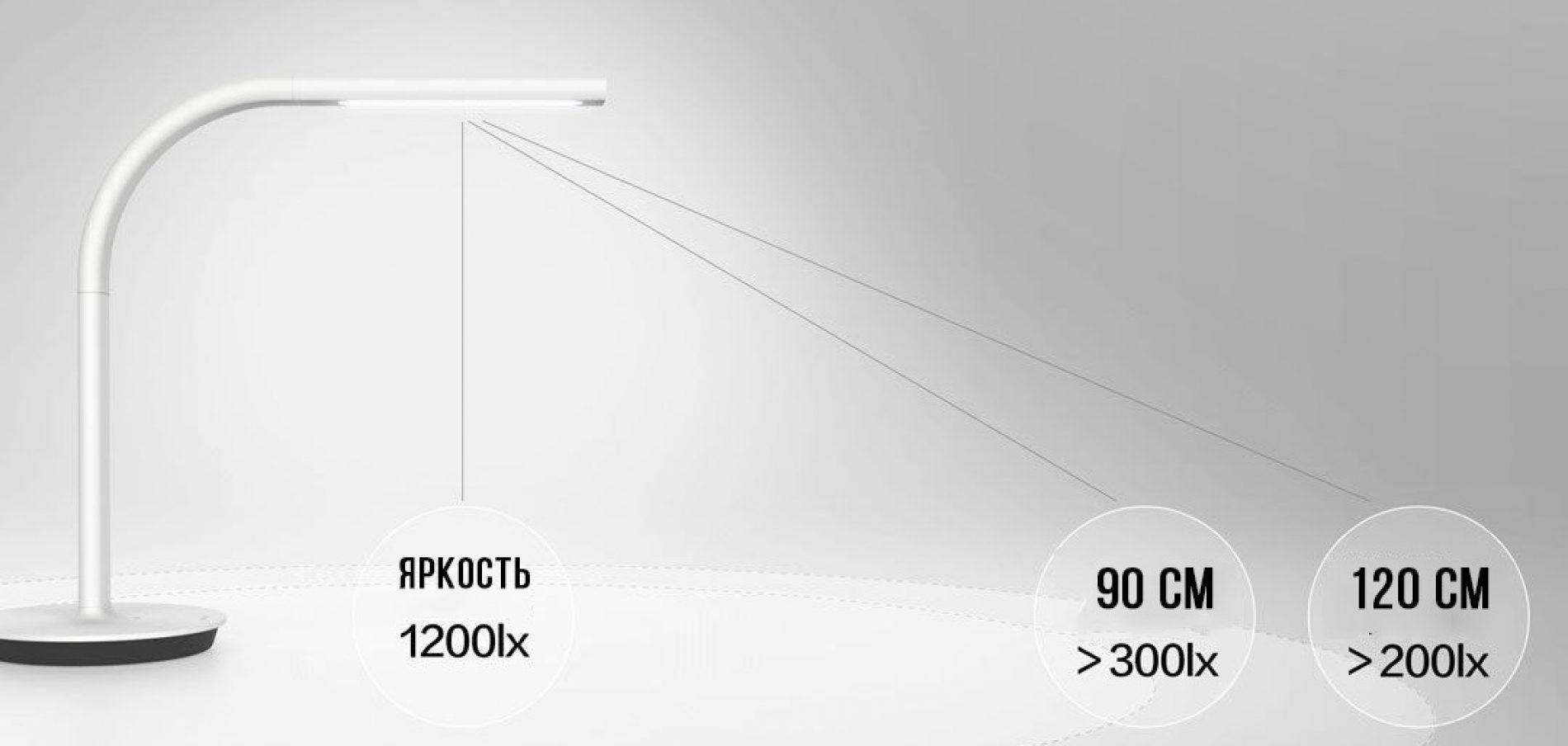 Картинки по запросу xiaomi philips eyecare smart lamp 2 купить