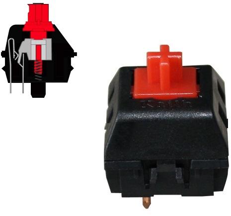 Tesoro Tizona Bundle Red Switches