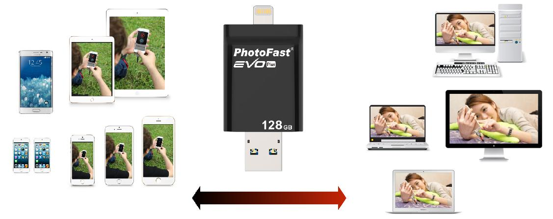 PhotоFast i-Flashdrive EVO Plus 128 Gb