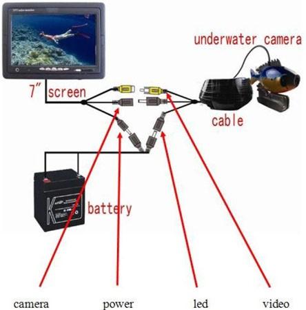 Как сделать подводную камеру для зимней рыбалки своими руками