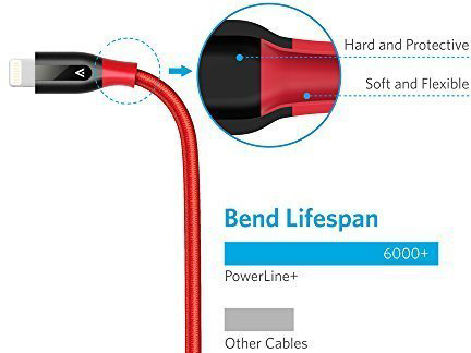 Anker PowerLine+ 0.9m (A8121H91) - кабель Lightning to USB (Red)