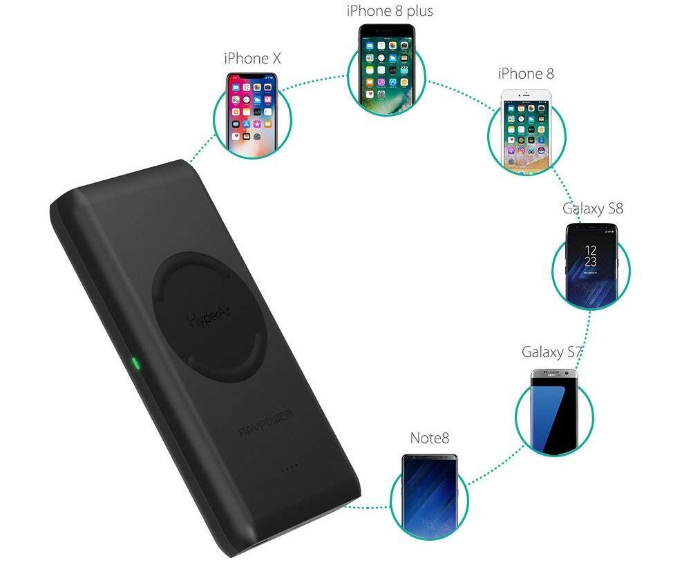 Портативный аккумулятор RAVPower RP-PB080 10400mAh с беспроводной зарядкой (Black)