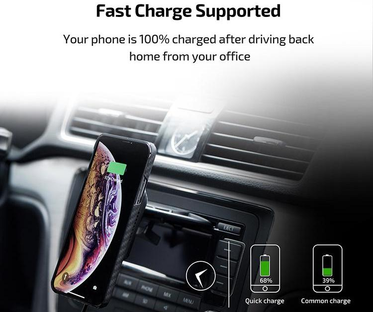 Автомобильный держатель Pitaka MagMount Qi Pro Wireless CD USB-C (Black)