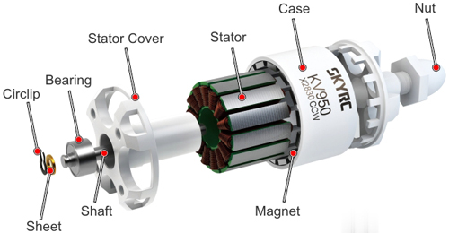 SkyRC X2830 Quad Brushless Motor