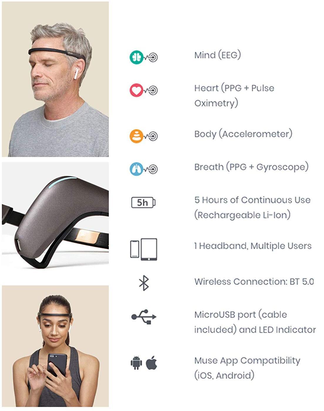 Прибор для медитации Muse 2 Headband (Black)