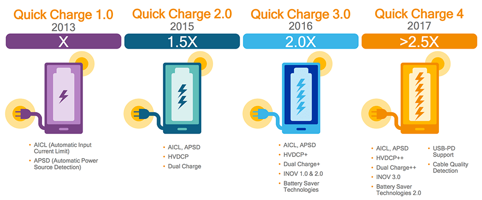 Quick Charge.png
